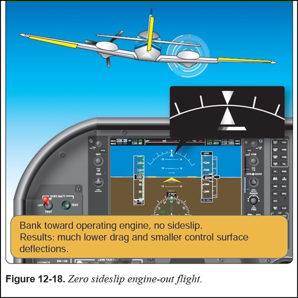 single engine procedure, airplane flying handbook 2016 pdf
